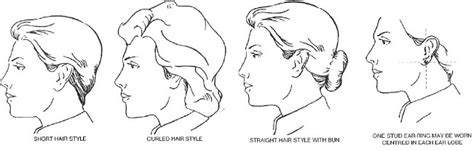 afi hair standards by order of the air force instruction 36 2903 secretary of