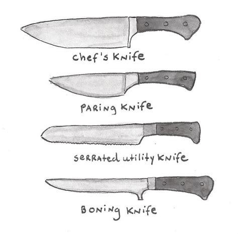 types of knives kitchen 1000 images about kitchen knives on different types of knife block set and cutlery