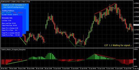 forex reviews peace army pattern recognition psychology my forex lst system is live vladimir ribakov