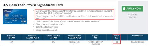 Credit Card Approval Formula 1 Month Approval Process For Us Bank Plus Credit Card