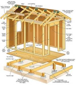 6 215 8 shed plans blueprints for sturdy gable shed