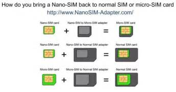 how to cut sim to micro sim without template what is micro sim how is it different from a regular sim