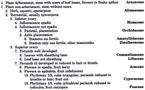 Plant Taxonomy Research Papers by An Overview On Plant Identification