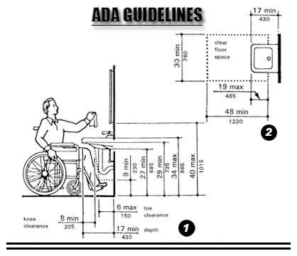 ada bathroom sinks ada compliance american disability