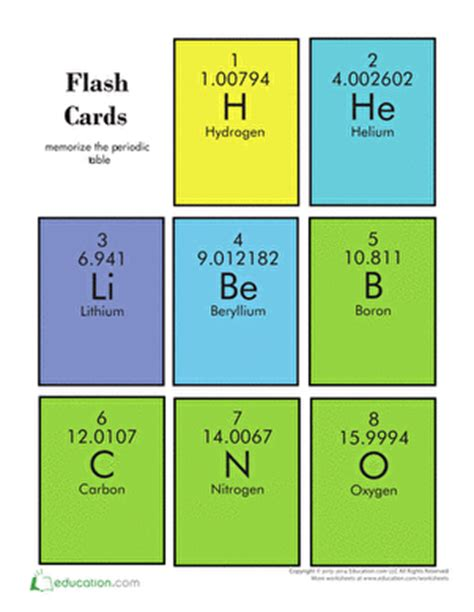 printable periodic table flash cards periodic table flash cards worksheet education com