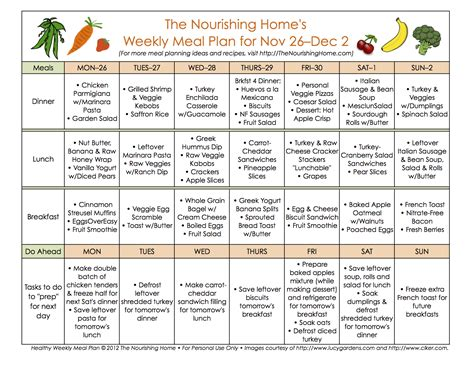 family meal plan template meal plan monday november 26 december 9 leftover