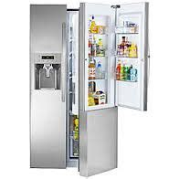refrigerator trends 2017 global refrigerator market industry analysis size