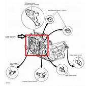 Oldsmobile Alero Transmission Speed Sensor Location And Replacement