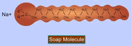 Making Soap Without Saponifying Agent » Home Design 2017