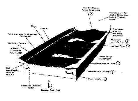 parts of a boat hull diagram boat hull diagram wiring diagram