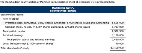 equity section of the balance sheet the stockholders equity section of martinez corp