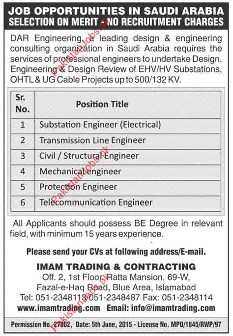 substation design engineer job description telecommunication engineer civil engineer transmission