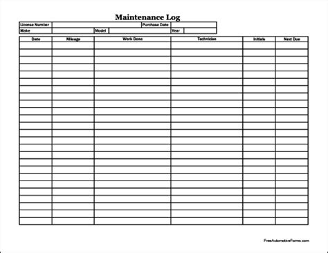Free Easy Copy Basic Automotive Maintenance Log Wide Fleet Vehicle Maintenance Log Template