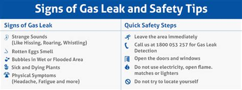 gas leak in house gas smell in house symptoms of gas leak and safety tips how to clean your house in 6