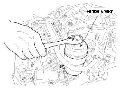 99 kia sedona filter location wiring diagram website