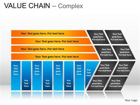 Value Chain Powerpoint Template value chain model template