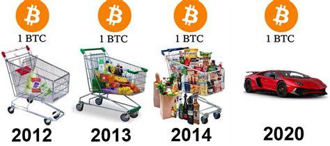bitcoin naik terus pengen tau kenapa harga bitcoin terus naik gan cek