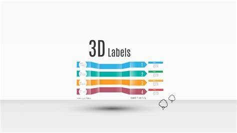 prezi template 3d labels preziland