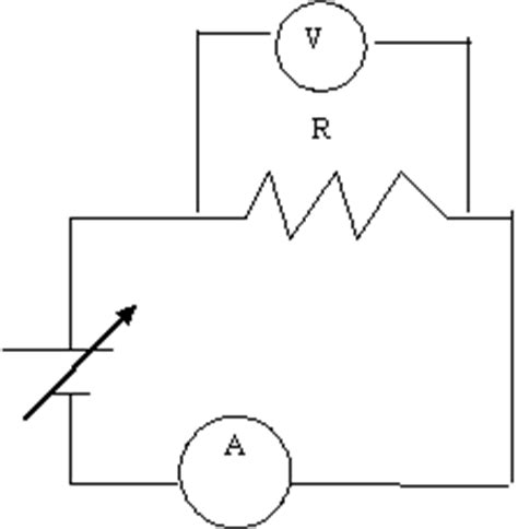 Phys 1402 General Physics Ii