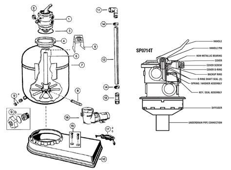 sand filter parts diagram sand filters diagram imageresizertool