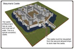 beaumaris castle floor plan timeref medieval and middle ages history timelines