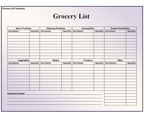 restaurant shopping list template