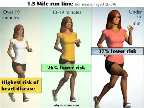 weight loss xanga weight losing diet and exercise