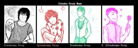 Proxy Meme - proxy meme by blaye hatsuki11 on deviantart
