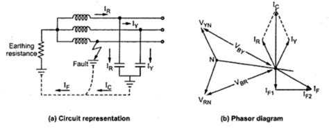 what is earthing resistor what is earthing resistor 28 images earthing connections electrical installation guide what