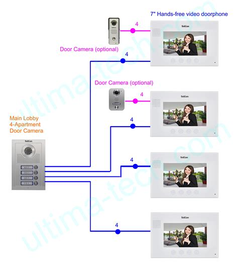 door phone wiring diagram how to install door