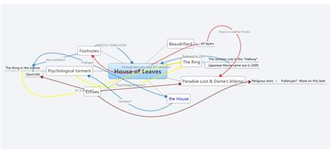 house of leaves movie house of leaves xmind online library