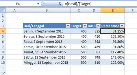 rumus membuat tabel pada html tips menggunakan rumus dalam tabel excel