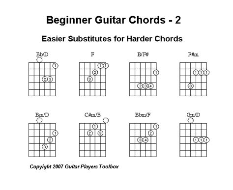guitar chord diagrams for beginners acoustic guitar tablature for beginners guitar chords