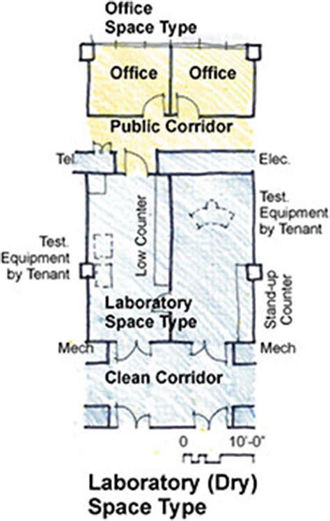 lab design guide wbdg the whole building design guide autos post