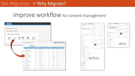 joomla workflow management site migration and content strategy