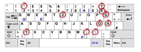 centos us keyboard layout centos системна администрация и съпорт на сървъри