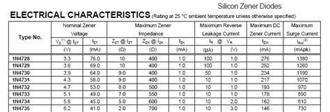 zener diode datasheet 1n4733 1w zener diode 1n4728 1n4729 1n4730 1n4731 1n4732 1n4733 1n4734 1n4735 buy 1w zener diode