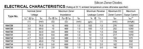 1 2 watt zener diode datasheet 1w zener diode 1n4728 1n4729 1n4730 1n4731 1n4732 1n4733 1n4734 1n4735 buy 1w zener diode
