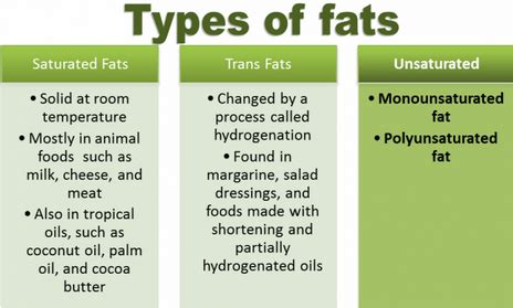 types of healthy fats the and bad fats to help promote healthy