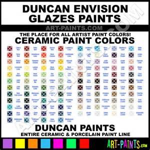 duncan crystal glazes color chart