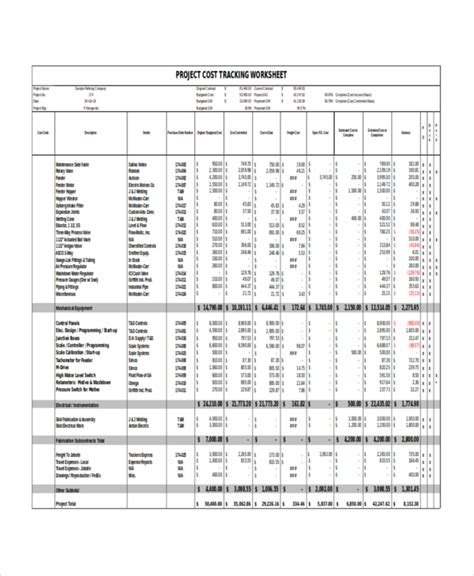 Project Cost Report Template excel project tracker template 6 free excel document