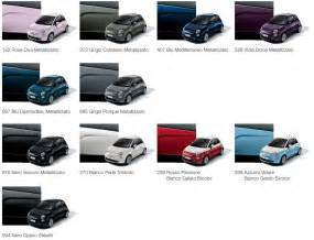 Fiat 500 Colours 2012 General New Colours On The Way The Fiat Forum