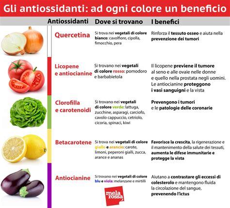 alimenti antiossidanti naturali alimenti contengono antiossidanti 28 images i prodotti