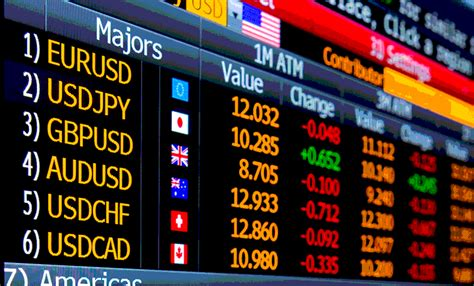 forex trading south africa 5 reasons for it s popularity