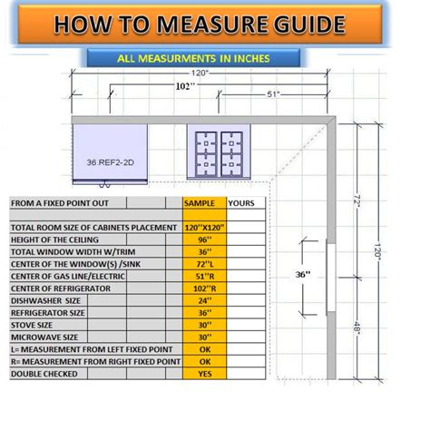 how to measure for kitchen cabinets how to measure and install your new cabinets new