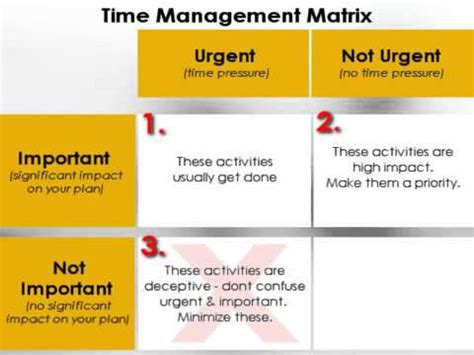 time management quadrant template what stephen r covey taught me about time management mp4