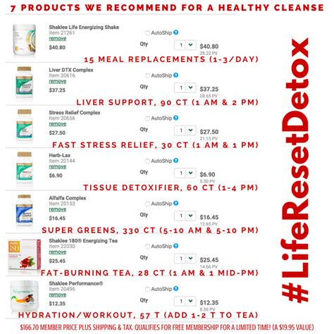 Shaklee 5 Day Detox by Be Barefoot Shaklee 5 Day Reset Detox