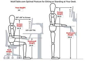 stand up desk ergonomics prep for standing desks ergonomic evaluation multitable