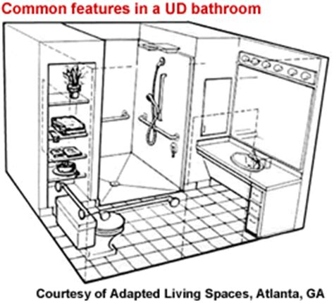 universal design bathroom floor plans inmotion aging in place gracefully with universal design