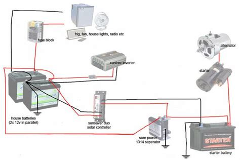 14 best rv wiring images on